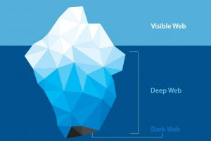 dark-web-clearnet-wweb-visible rev
